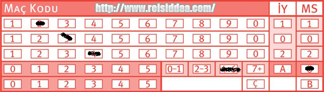 iddaa-3.5-üstü-kuponda-nasıl-oynanır